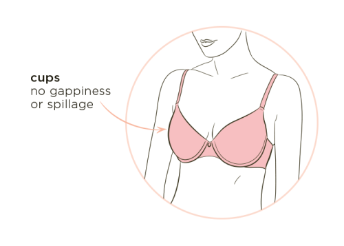 Bra fit tip #4: no gappiness in your cups